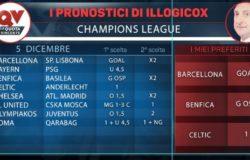Pronostici di Illogicox 5-6 dicembre: le tabelle della Champions League!