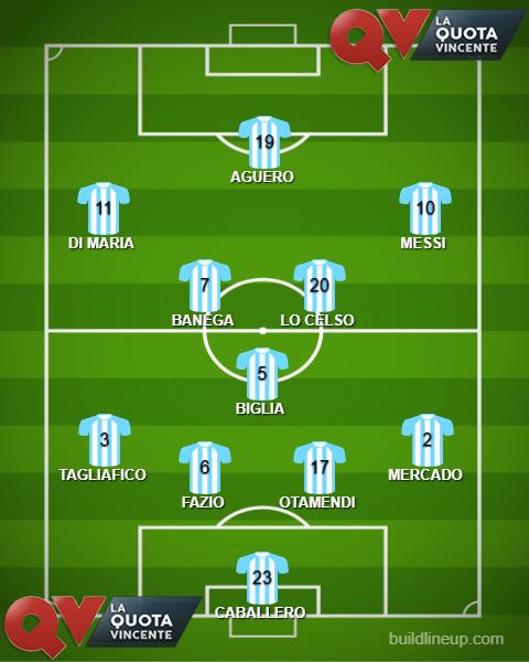 ARGENTINA probabile formazione Mondiali Russia 2018