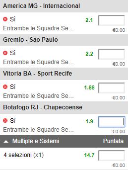Pronostici Brasile mercoledì 25 luglio: turno infrasettimanale con due big match