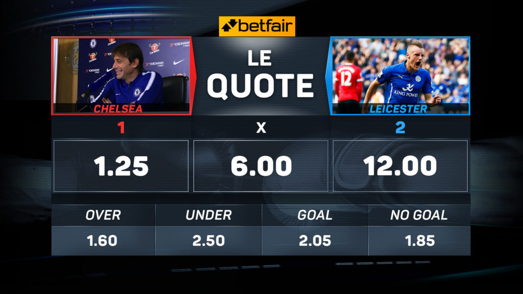 Le quote Betfair di Chelsea-Leicester
