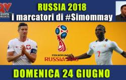 Pronostici marcatori Mondiali 24 giugno: i marcatori di #simommay