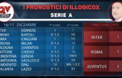 I pronostici di Illogicox 16/17 Dicembre: tutte le tabelle di Serie A Serie B Premier LaLiga Ligue 1 Bundesliga!