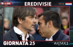 Eredivisie Giornata 25