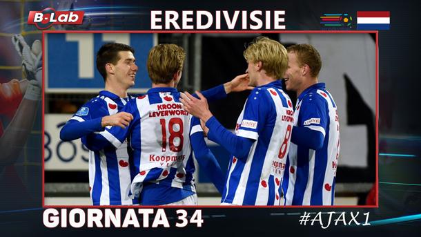 Eredivisie Giornata 34
