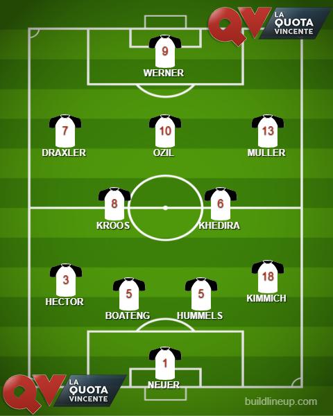 GERMANIA probabile formazione Mondiali Russia 2018