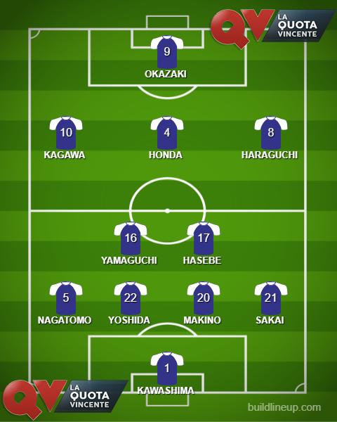 giappone probabile formazione Mondiali Russia 2018