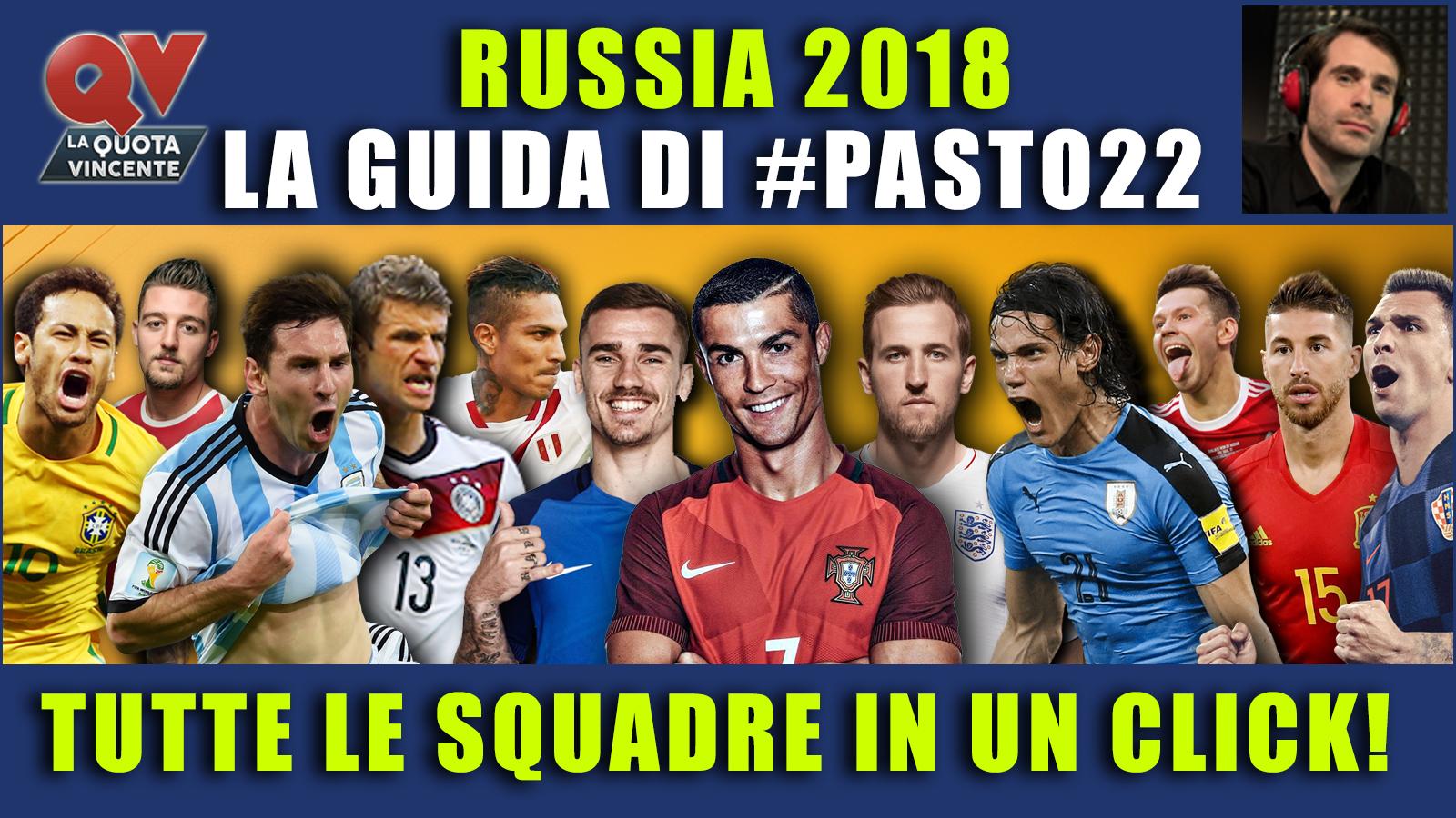 Guida ai Mondiali Russia 2018