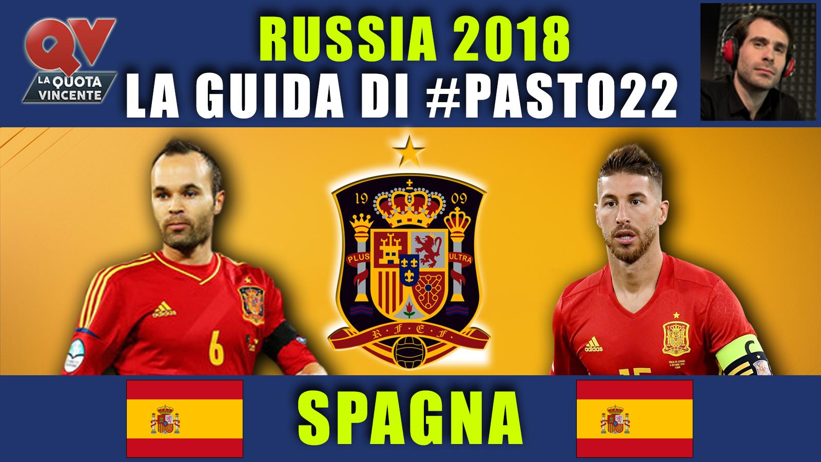 Guida Mondiali Russia 2018 Spagna