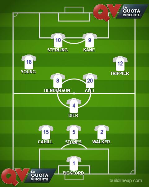 INGHILTERRA probabile formazione Mondiali Russia 2018