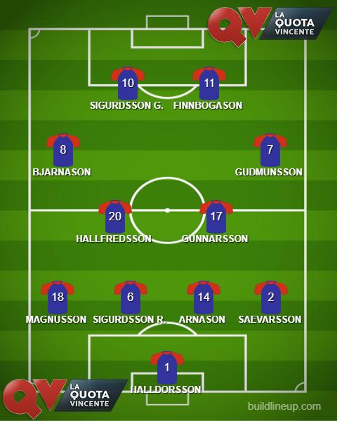 ISLANDA probabile formazione Mondiali Russia 2018