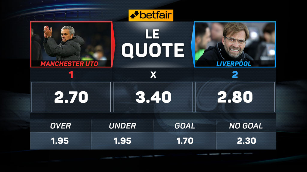 Le quote Betfair di Manchester United-Liverpool