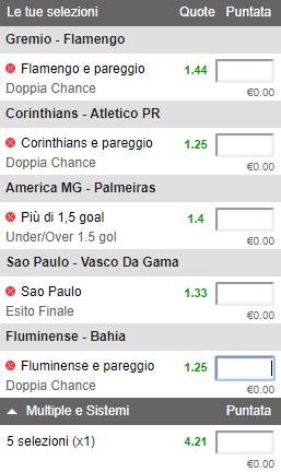 Pronostici Brasile sabato 4 agosto: turno che può essere imprevedibile
