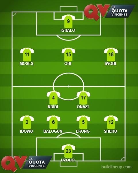 NIGERIA probabile formazione Mondiali Russia 2018