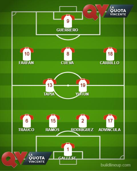 PERU probabile formazione Mondiali Russia 2018