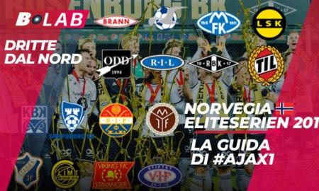 Norvegia Eliteserien 2019