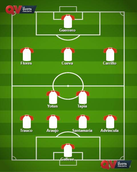 Probabili formazioni Copa America 2019