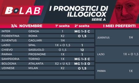 Pronostici illogicox 3/4 Novembre