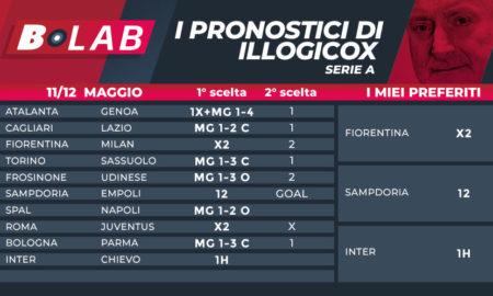 Pronostici di illogicox del 11/12 Maggio: le tabelle di Serie A e Serie B! scommesse quote betfair exchange goldbet promozioni retrocessioni