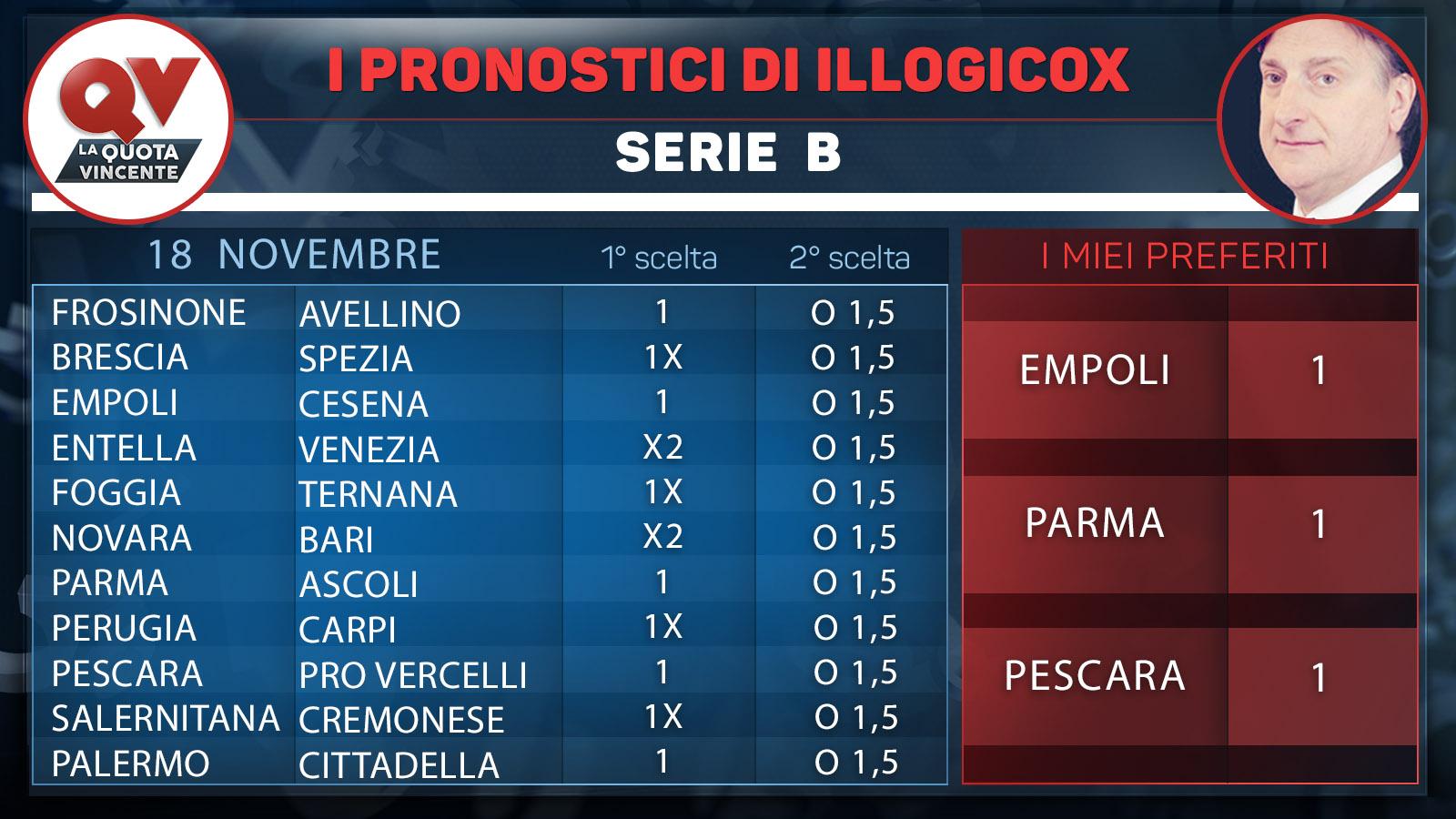 pronostici di Illogicox 18 19 novembre