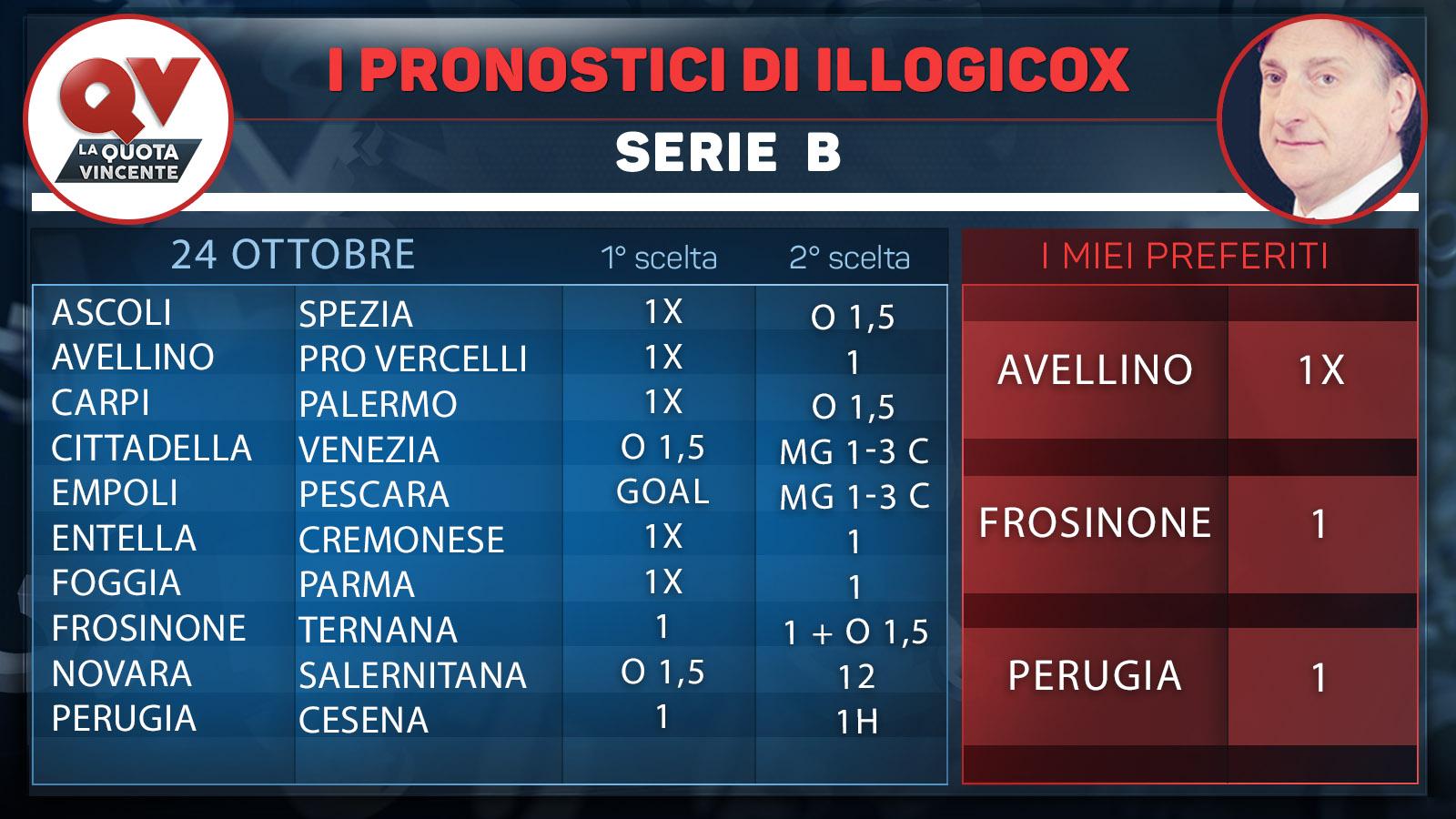Pronostici di Illogicox turno infrasettimanale Serie A Serie B Copa del Rey Carabao Cup Coupe de la Ligue DFB Pokal Coppa Inghilterra Spagna Francia Germania