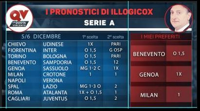 I pronostici di Illogicox Serie A La Liga 6 gennaio 2018 tabelle bollette e quote