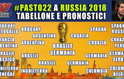 Pronostici Mondiali Russia 2018: tabellone,antepost e bollette by #Pasto22