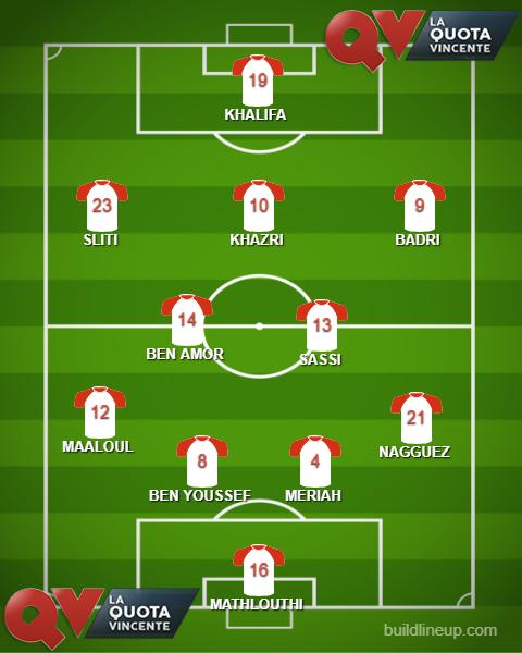 TUNISIA probabile formazione Mondiali Russia 2018