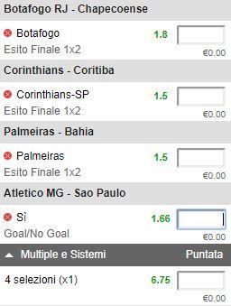 Brasileirao giornata 27: analisi, pronostici, la dritta, il raddoppio e la multipla della Serie A Brasile scelti dal Blab!