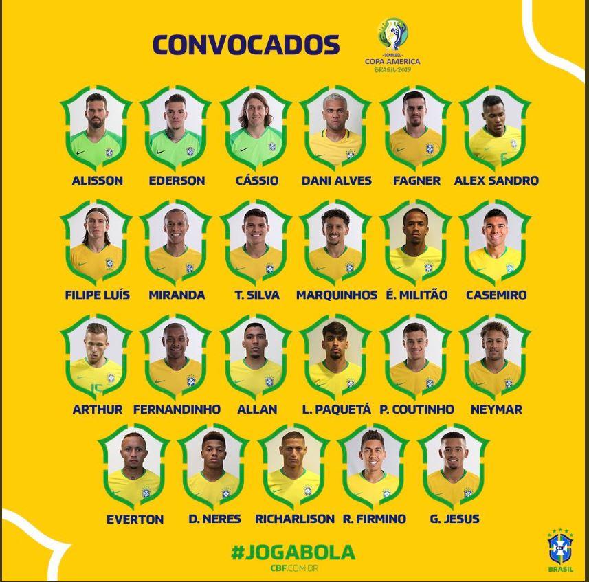 Lucas Moura Equipos: Guida Copa America 2019 Girone A: Brasile, Bolivia, Perù E