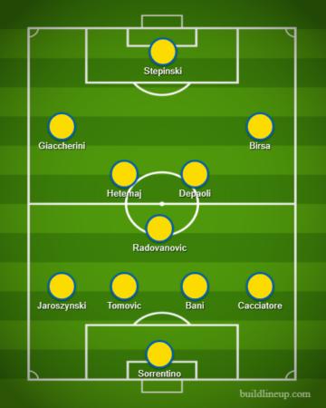 Guida Serie A 2018-2019 CHIEVO: una bandiera per la salvezza
