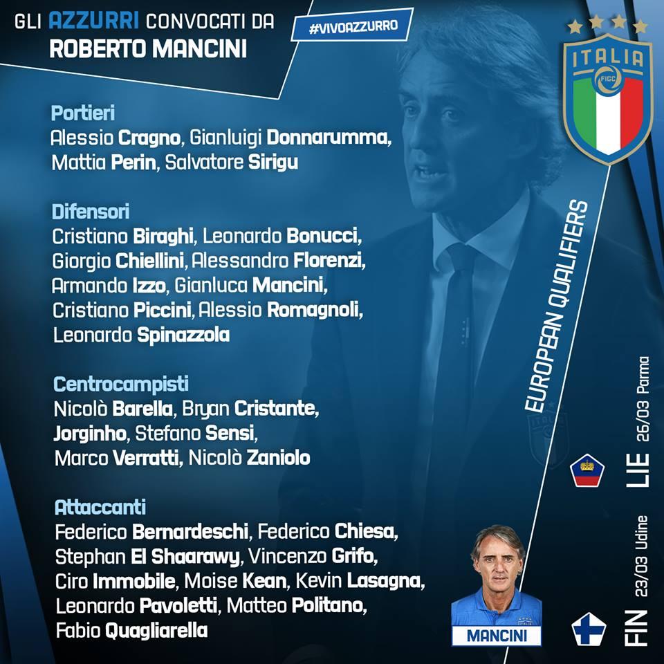 Calendario Europei2020.Qualificazioni Europei 2020 Le Statistiche Opta Su Italia