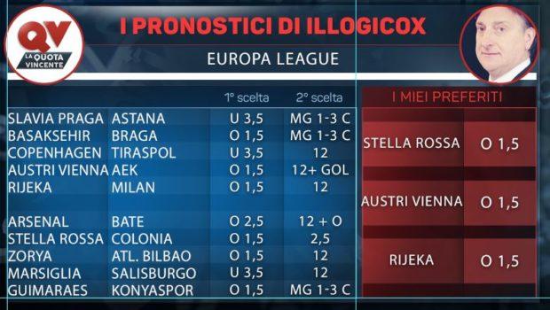 I pronostici di Illogicox 7 8 dicembre: le tabelle di Europa League e anticipi