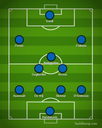 Guida Serie A 2018-2019 INTER: l'anti-Juve per eccellenza