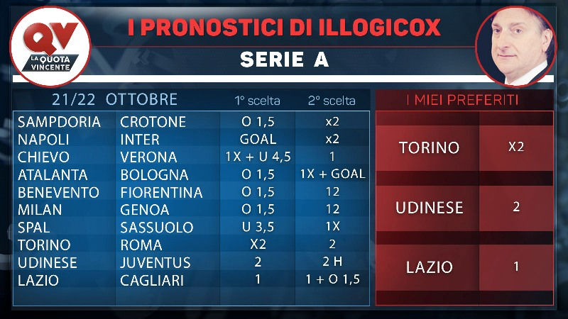 Pronostici di Illogicox domenica 22 ottobre 2017 Serie A Premier League LaLiga Ligue 1 Bundesliga: 24 partite, tutte le tabelle e la multipla dei preferiti del Maestro Illogicox