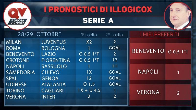 Pronostici di Illogicox 28 29 ottobre 2017 tutte le partite tabelle scommesse multipla bolletta listone Serie A Serie B Premier League LaLiga Ligue 1 Bundesliga
