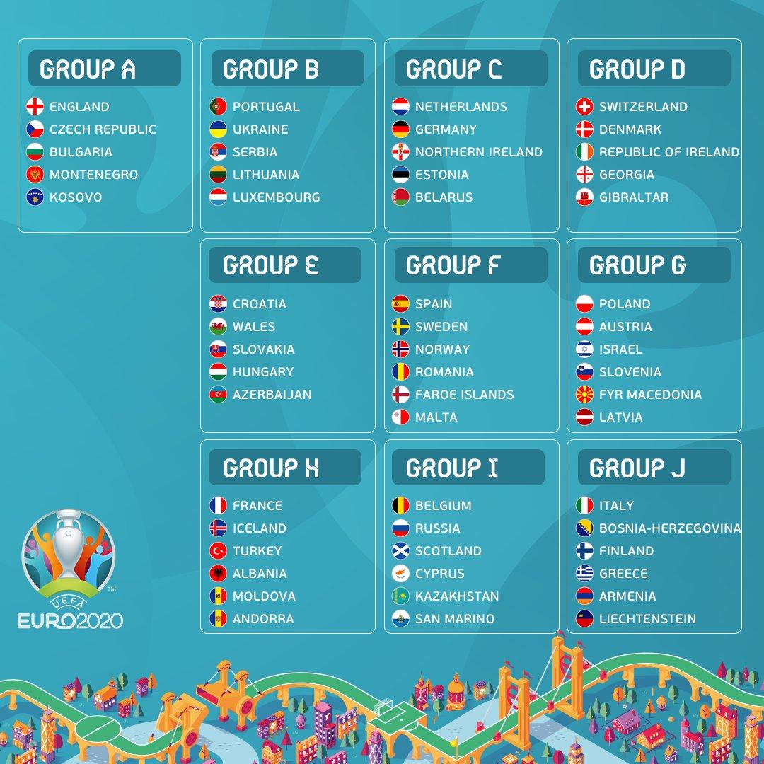 Calendario Europei2020.Qualificazioni Europei 2020 Gironi Calendario Regole By