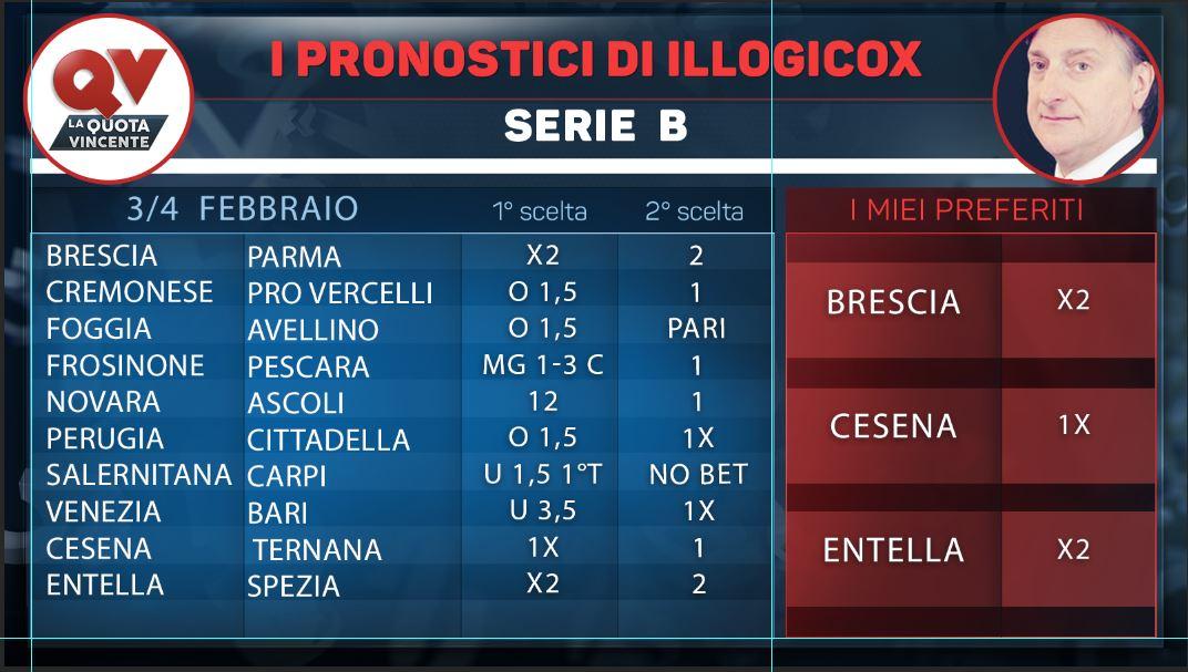 a65ba6e1e1 Scommesse Serie B pronostico risultato esatto roma sassuolo Analisi prima  schedina: Gol e spettacolo attesi a Foggia dove arriva il Brescia.