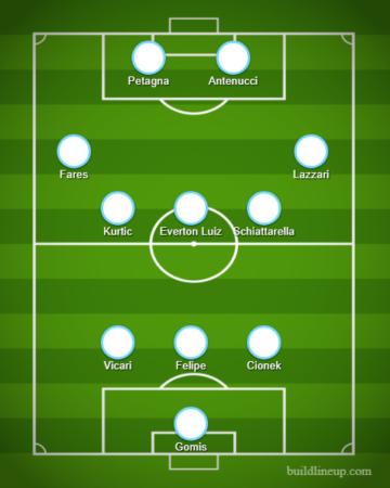 Guida Serie A 2018-2019 SPAL: ferraresi per aprire un ciclo