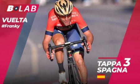 Pronostico La Vuelta 2018 favoriti tappa 3: Mijas-Alhaurin de la Torre, i consigli per provare la cassa insieme al B-Lab!