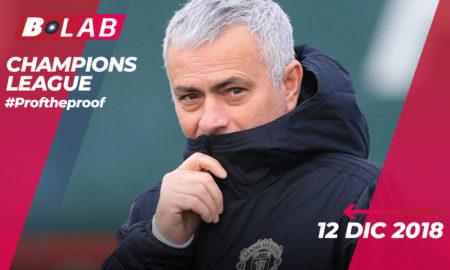 Champions League 12 Dicembre 2018
