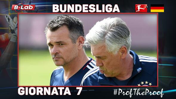 Bundesliga del Prof pronostici e bolletta giornata 7
