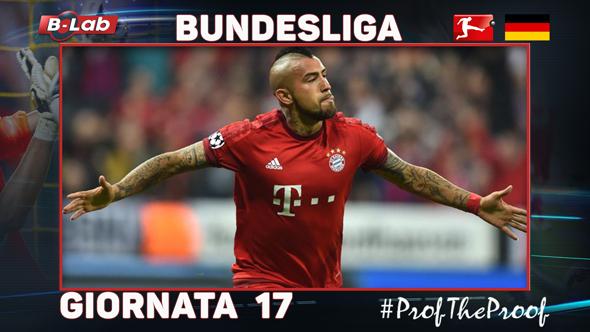 Bundesliga del PROF Giornata 17
