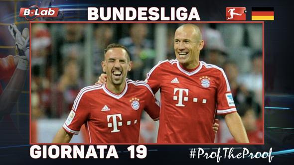 Bundesliga del PROF Giornata 19