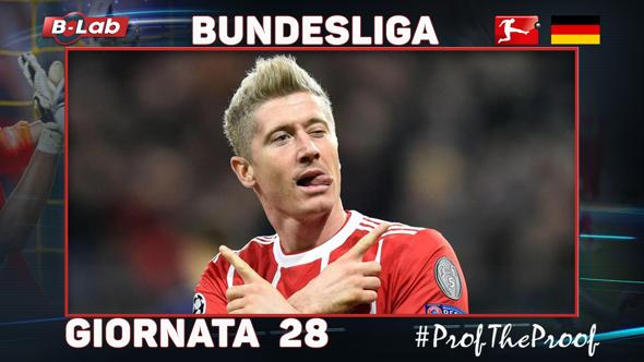 Bundesliga del PROF Giornata 28