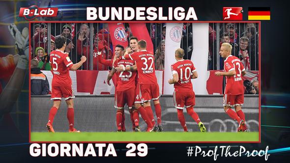 Bundesliga del PROF Giornata 29