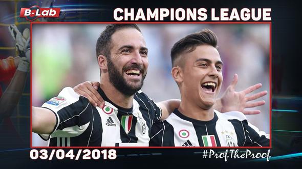 Champions League del 3 Aprile 2018