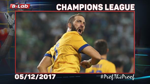 Champions League del 5 dicembre 2017