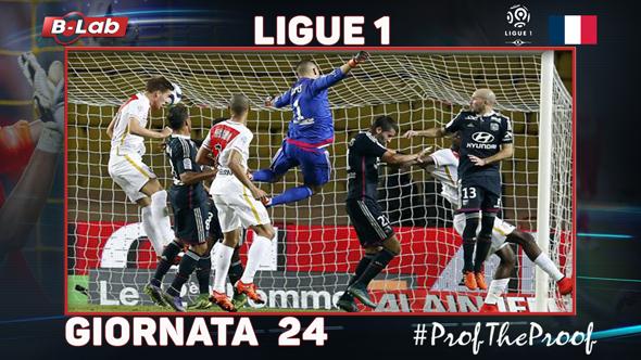 Ligue1 del PROF Giornata 24