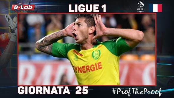 Ligue1 del PROF Giornata 25