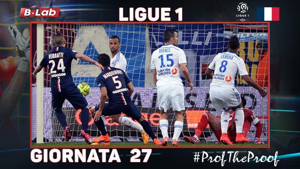 Ligue1 del PROF Giornata 27